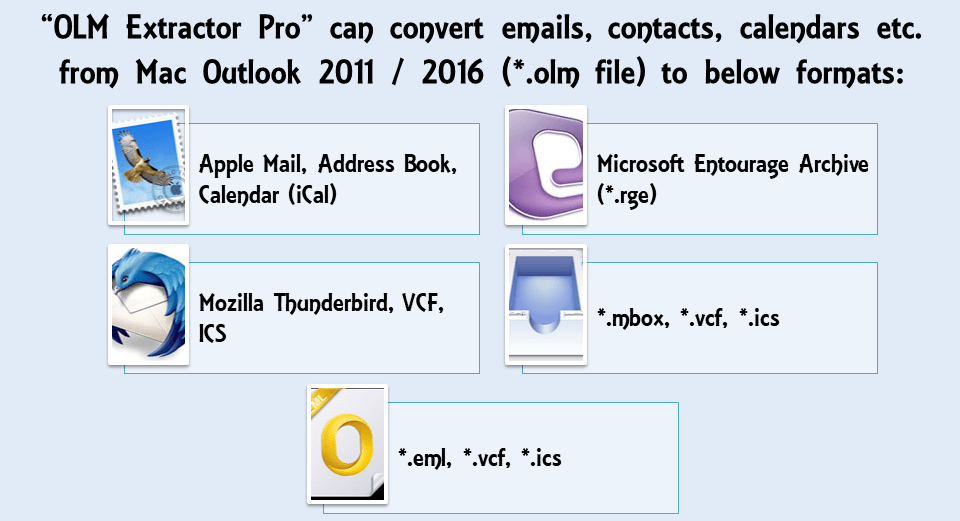 Export Outlook 2011 to MBOX