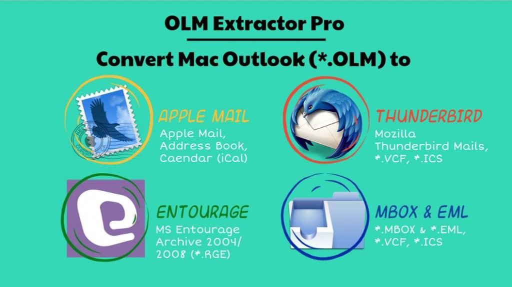 Outlook 2016 OLM to Apple Mail