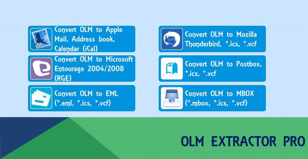 olm to mbox converter online