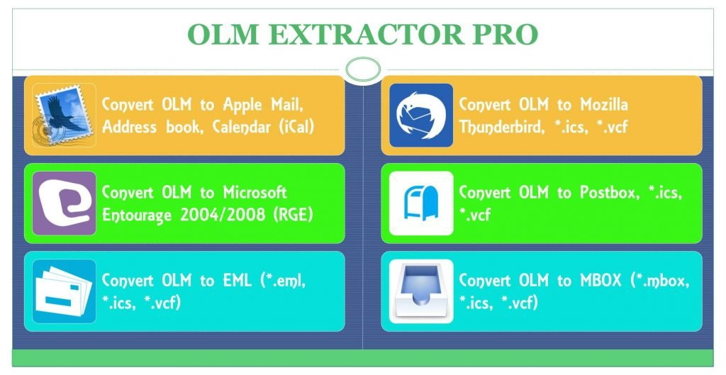 outlook to eml